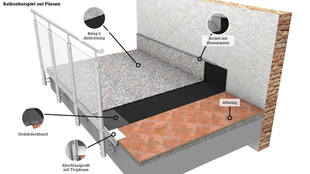 Steinteppich Balkon ideal für Balkonsanierung