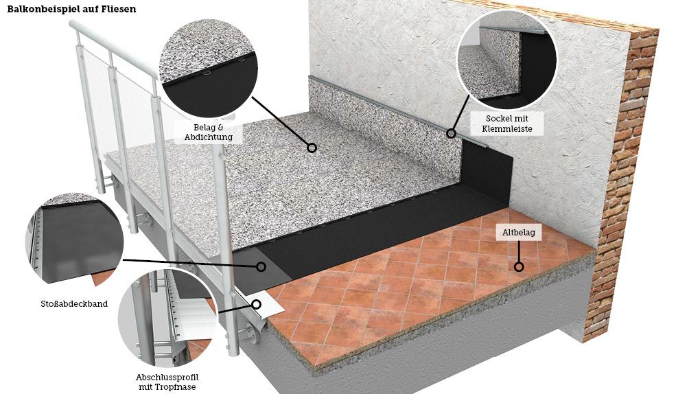 Balkonsanierung mit renofloor stressfrei und frostsicher - Balkon fliesen frostsicher ...
