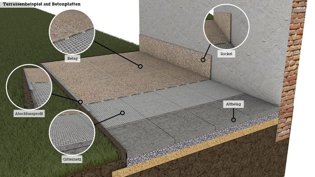 Steinteppich Terrasse für die schnelle und sichere Sanierung